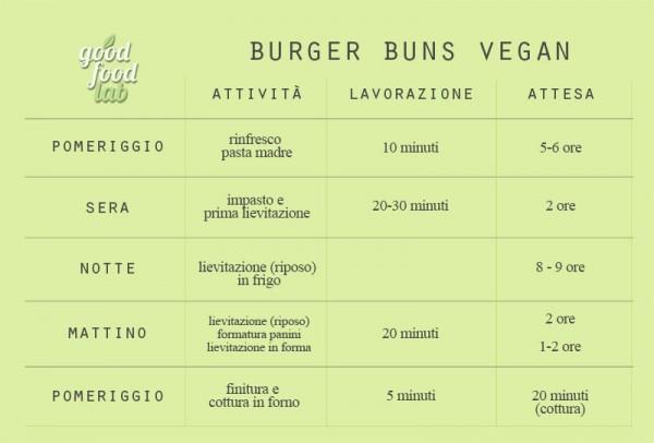 tab_burgerbuns